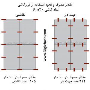 تعداد و روش نصب کاشی همتراز لیموفیکس